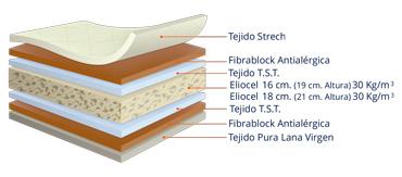 Detalle estructura interior